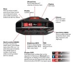 Radar detector Escort RedLine EX International (description) - new successor of the RedLine Intl. Bigger, Better with GPS Database...